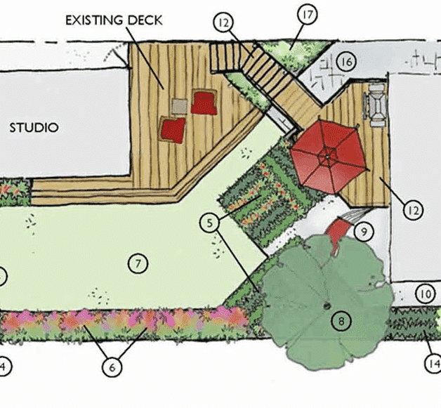 Home Outside Online Landscape Design: Urban Farm