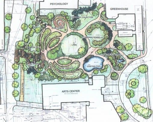 JMMDS, Mount Holyoke College 1904 Garden concept plan